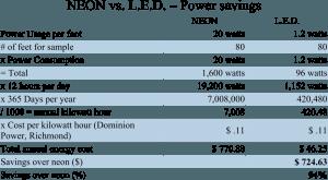 LED CHART 1
