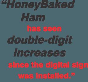 HoneyBaked Blurb